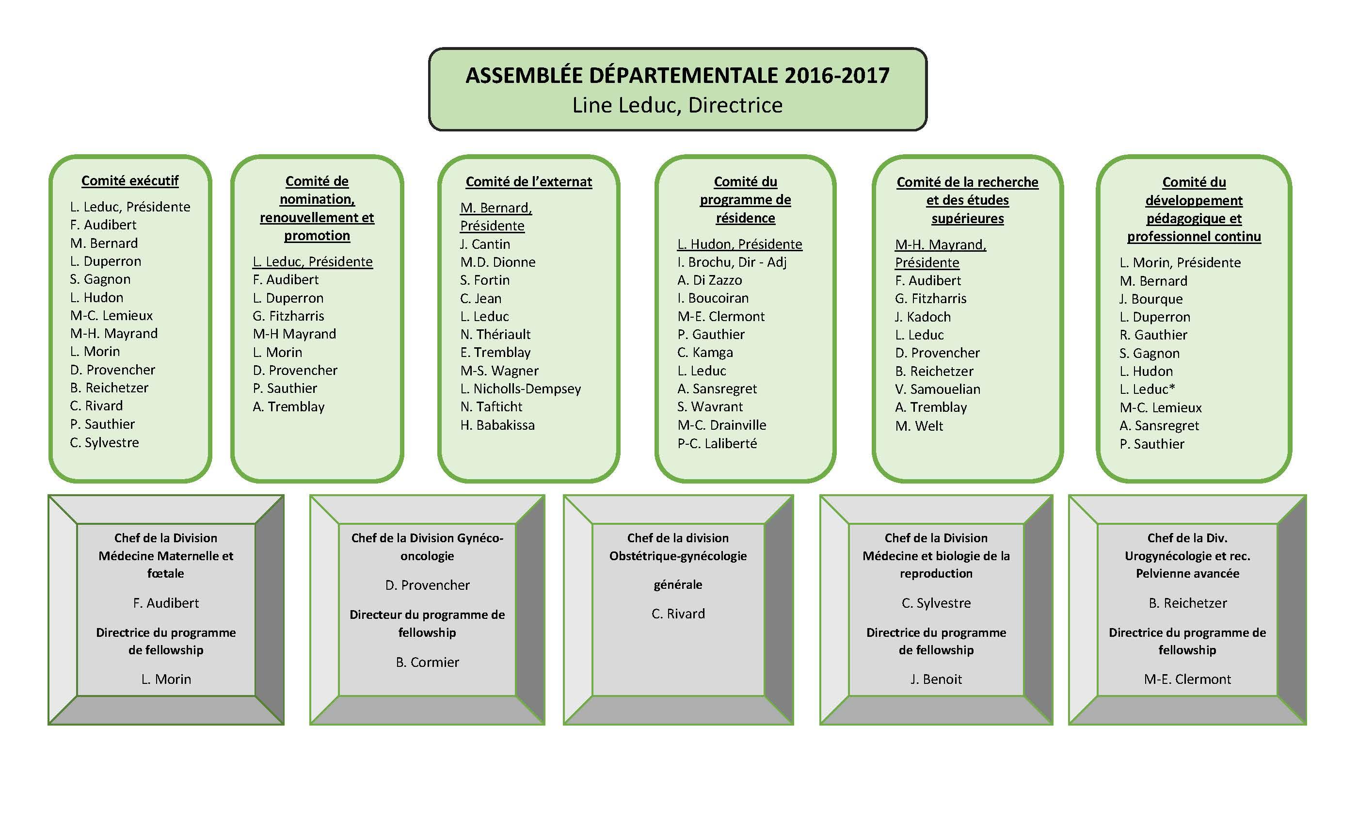 Organigramme 2016-2017